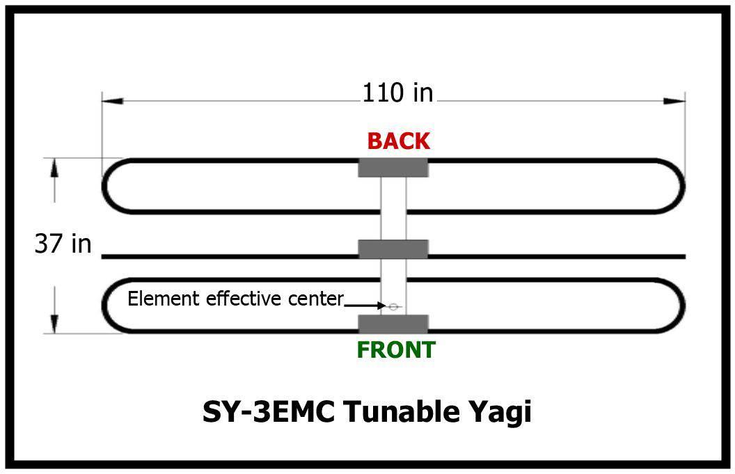 SY3_EMC-Dimensions
